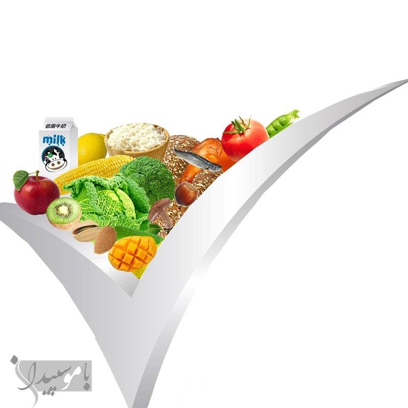 رژیم غذایی مناسب
